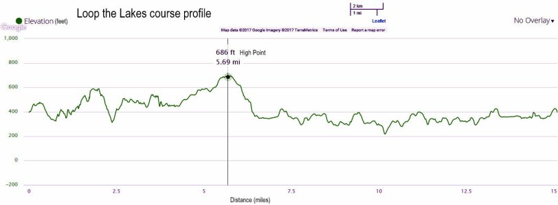 ltl profile 10-22-2017 9-56-03 AM